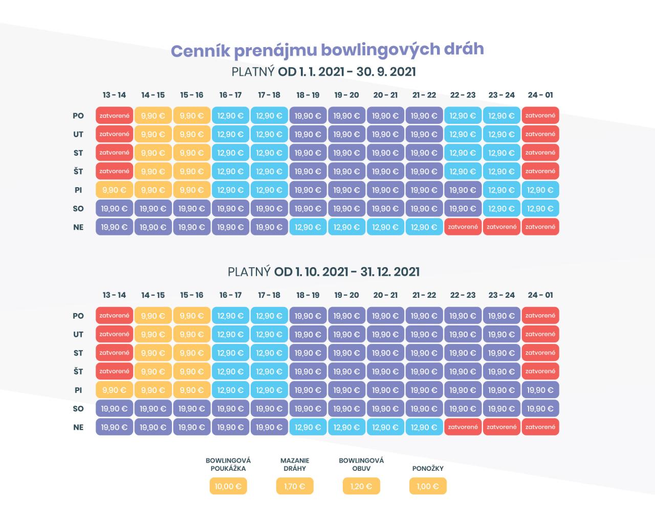 Cenník BNC Bowling